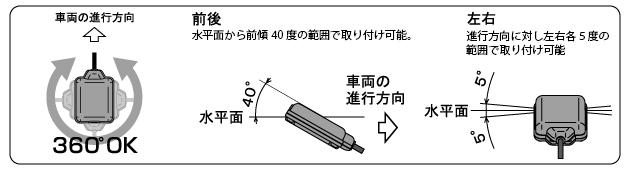 アンテナ分離型ETC車載器 MSC-BE51