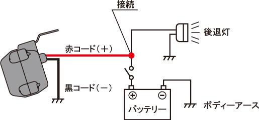 バックブザー RH-9/消音機能付バックブザー RH-10