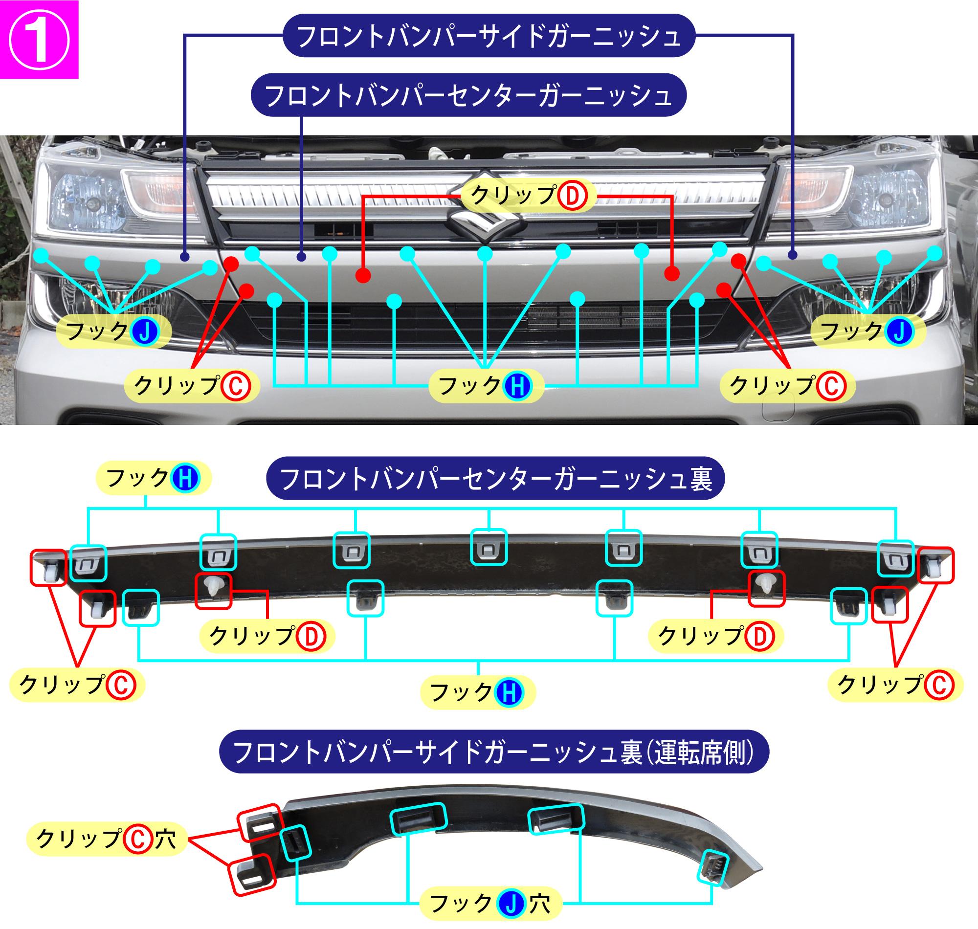 ワゴンR(MH55S)のホーン交換