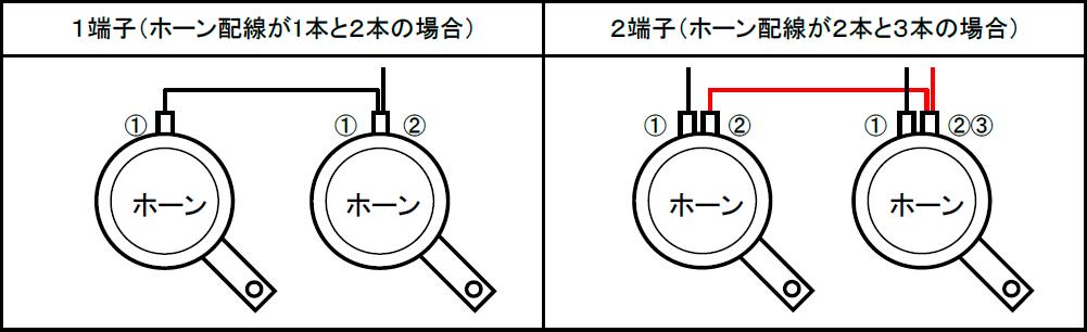 既存ホーンの端子数の見分け方